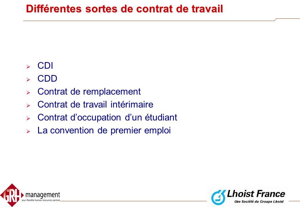 Différentes sortes de contrat de travail