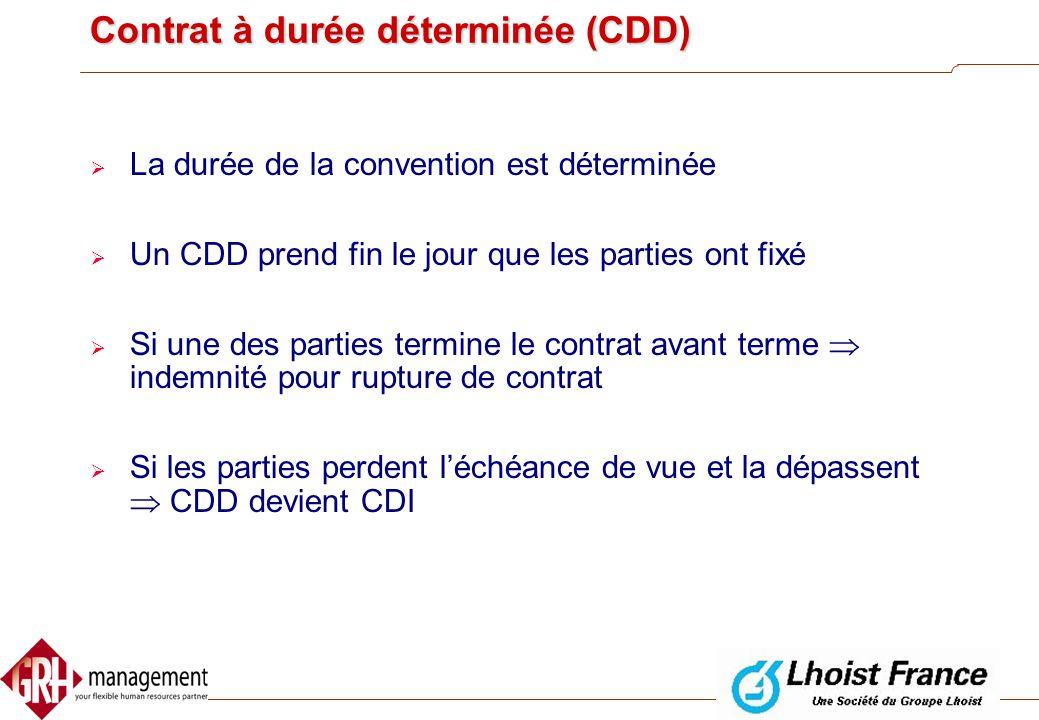 Contrat à durée déterminée (CDD)