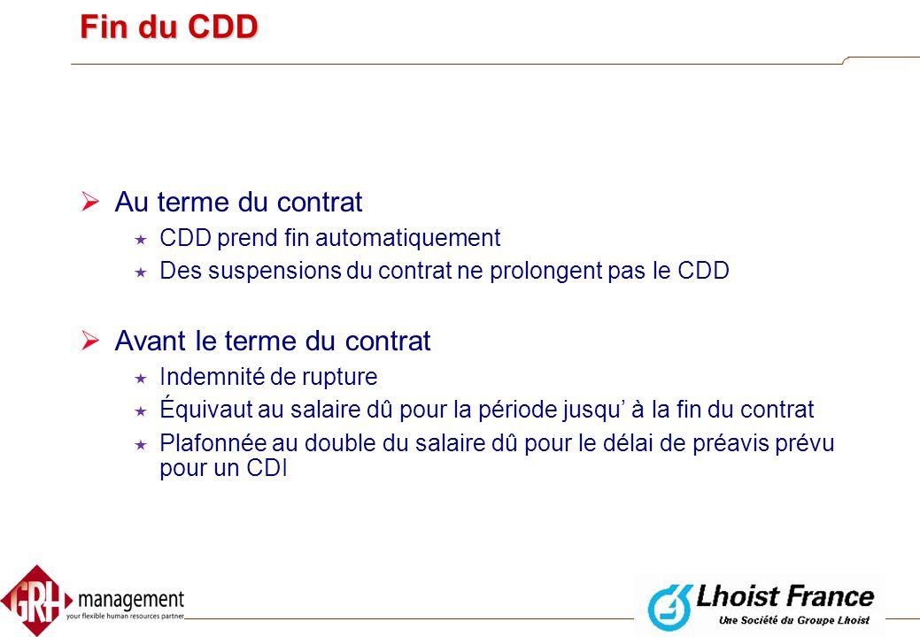 Fin du CDD Au terme du contrat Avant le terme du contrat