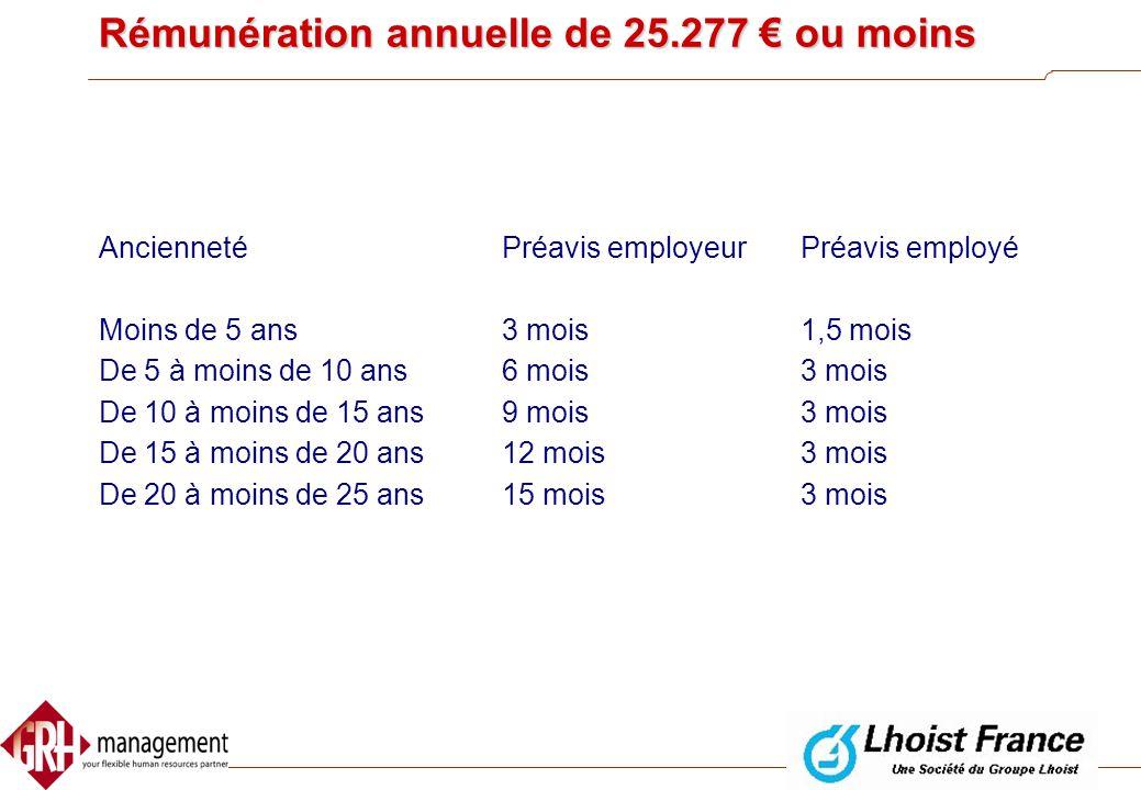Rémunération annuelle de 25.277 € ou moins