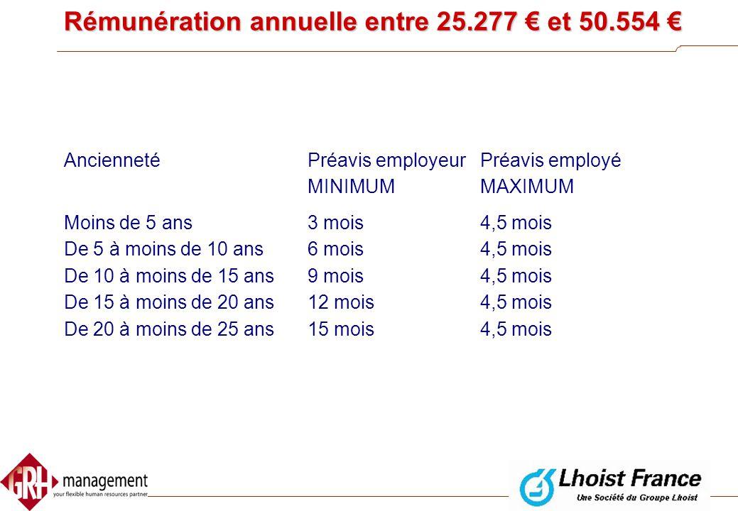 Rémunération annuelle entre 25.277 € et 50.554 €