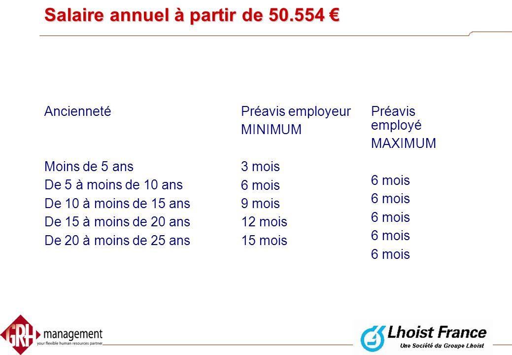 Salaire annuel à partir de 50.554 €