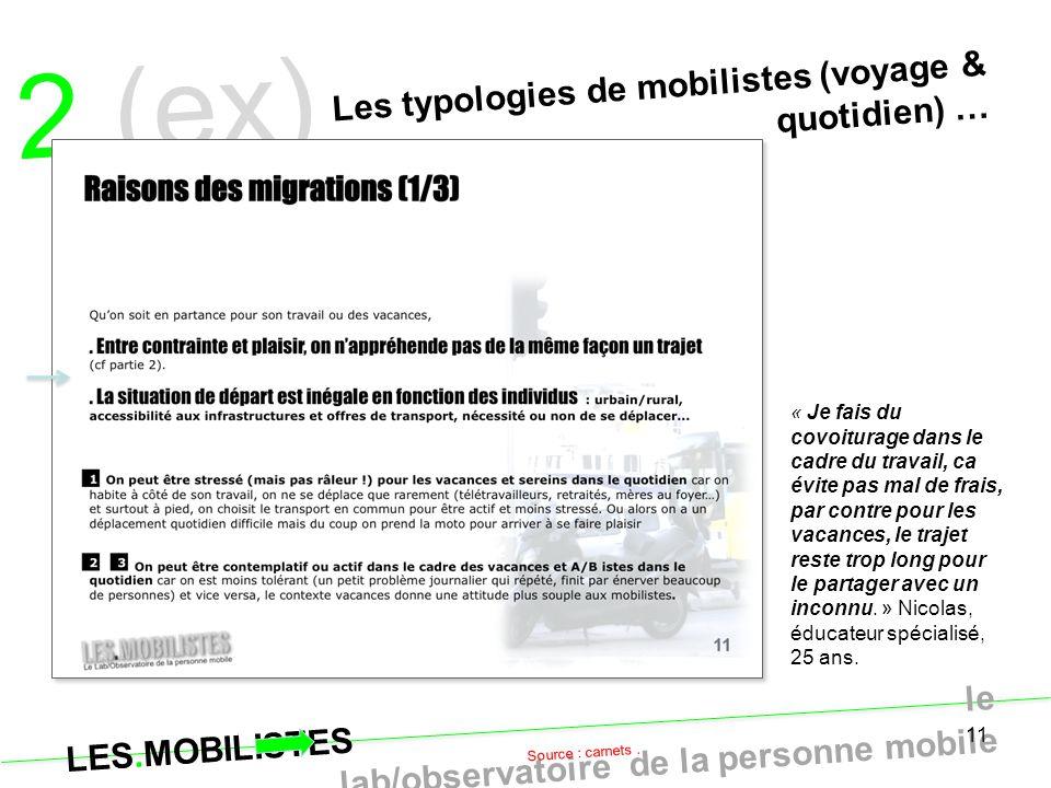 2 (ex) Les typologies de mobilistes (voyage & quotidien) …