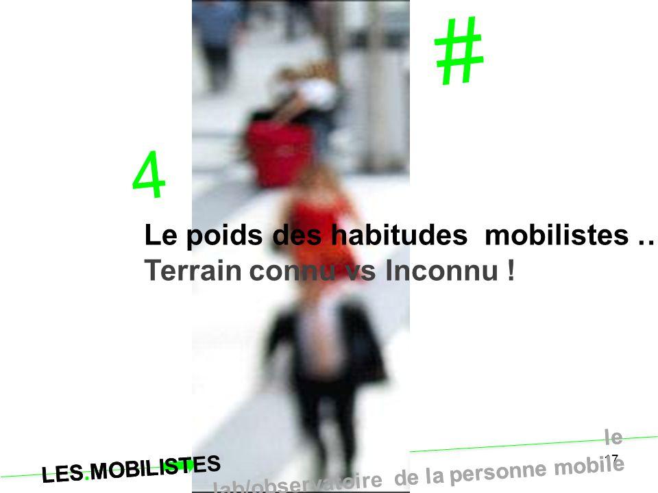 # 4 Le poids des habitudes mobilistes … Terrain connu vs Inconnu !
