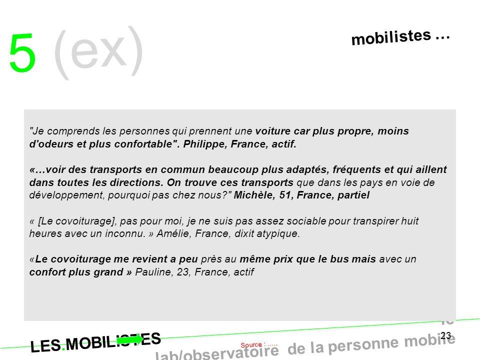 5 (ex) mobilistes …