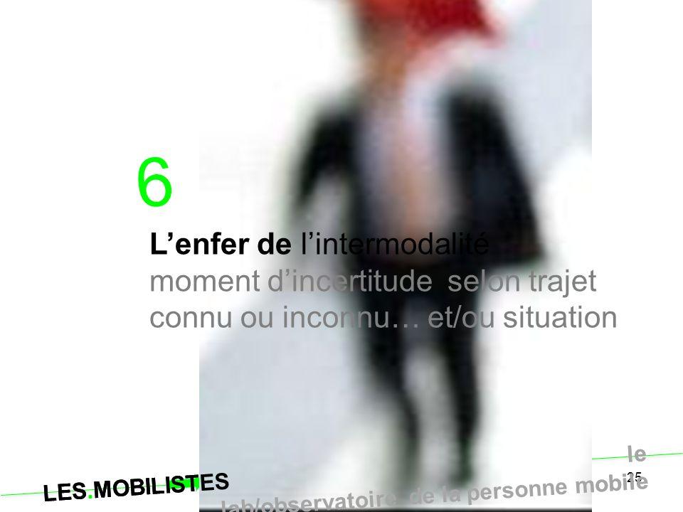 # 6 L'enfer de l'intermodalité