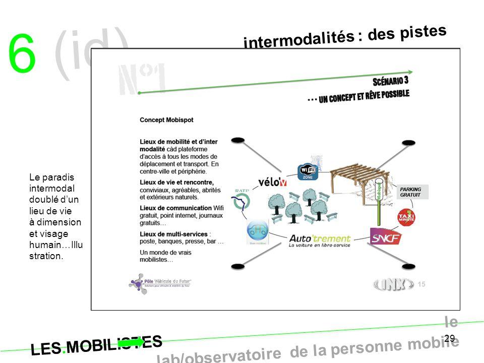 6 (id) intermodalités : des pistes Le paradis intermodal