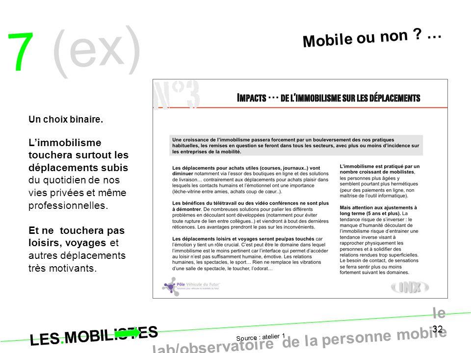 7 (ex) Mobile ou non … Un choix binaire.