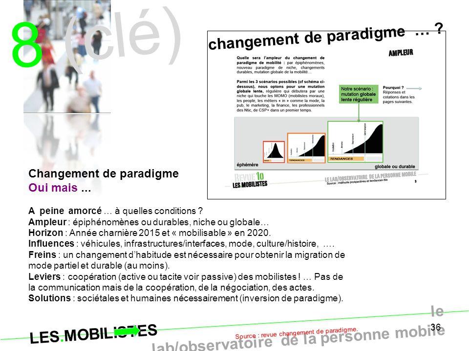 8 (clé) changement de paradigme … Changement de paradigme