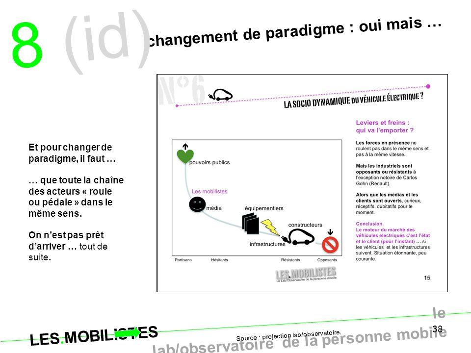 8 (id) changement de paradigme : oui mais …