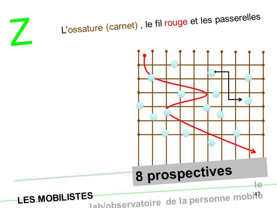 Z L'ossature (carnet) , le fil rouge et les passerelles 8 prospectives