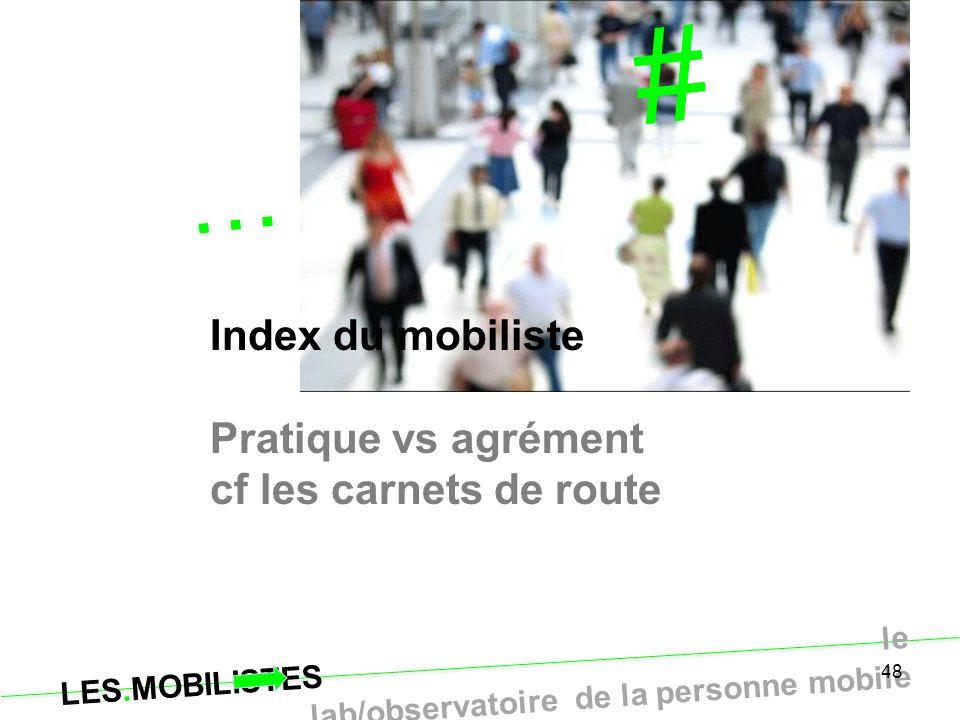 # … Index du mobiliste Pratique vs agrément cf les carnets de route 48