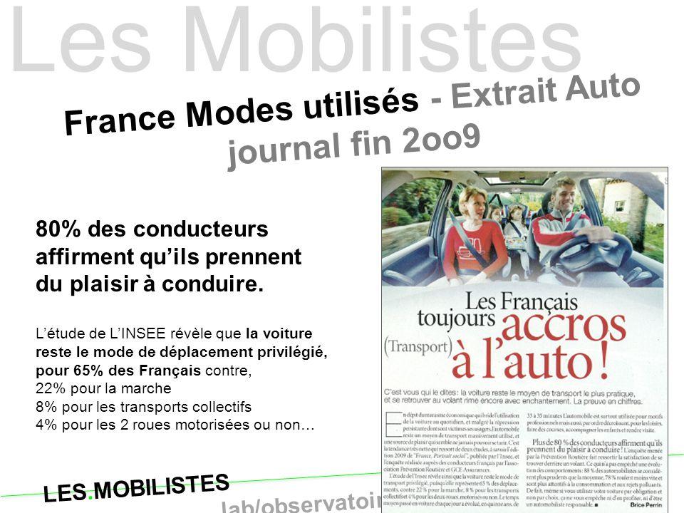 France Modes utilisés - Extrait Auto journal fin 2oo9