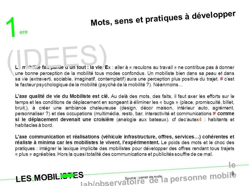 1ere (IDEES) Mots, sens et pratiques à développer