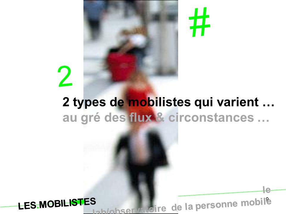 # 2 2 types de mobilistes qui varient …