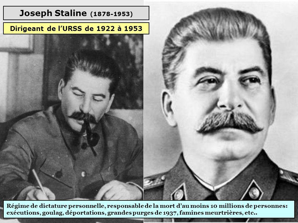 Dirigeant de l'URSS de 1922 à 1953