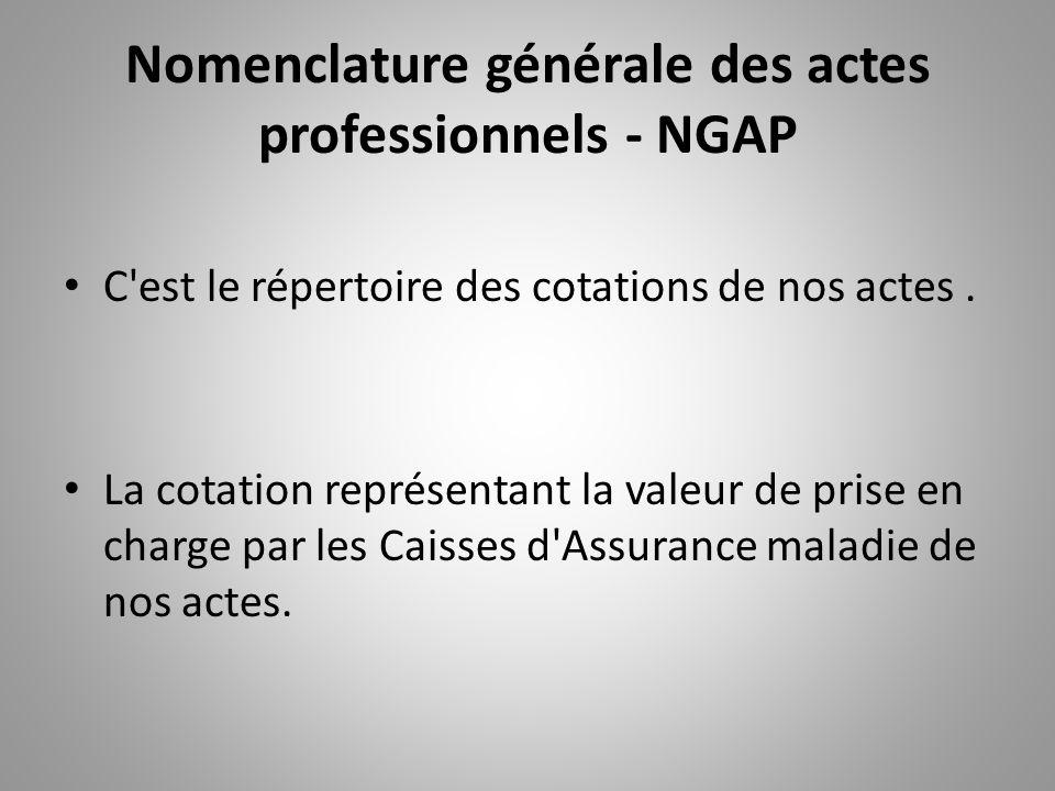 Nomenclature générale des actes professionnels - NGAP