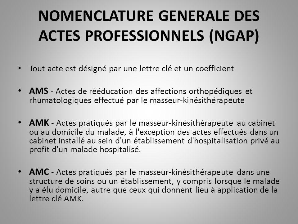 NOMENCLATURE GENERALE DES ACTES PROFESSIONNELS (NGAP)