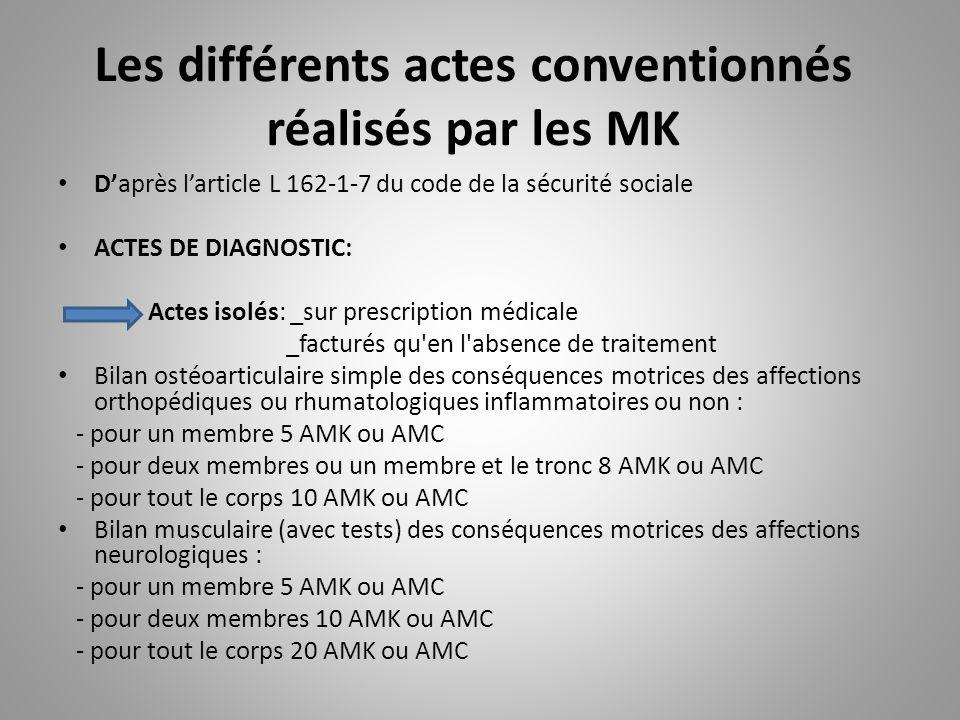 Les différents actes conventionnés réalisés par les MK
