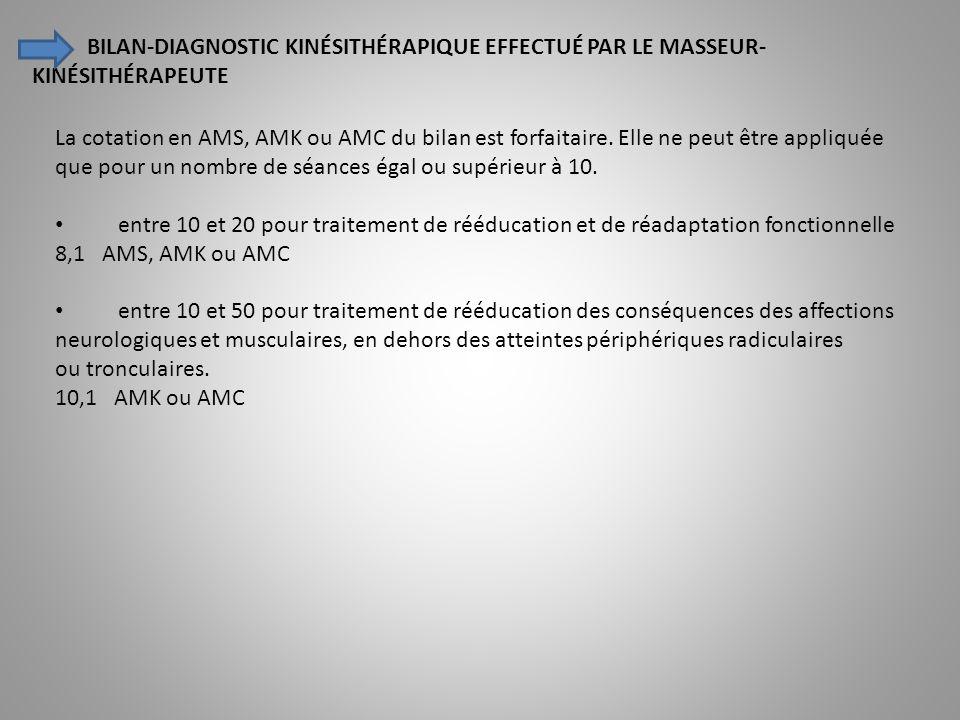 BILAN-DIAGNOSTIC KINÉSITHÉRAPIQUE EFFECTUÉ PAR LE MASSEUR-KINÉSITHÉRAPEUTE