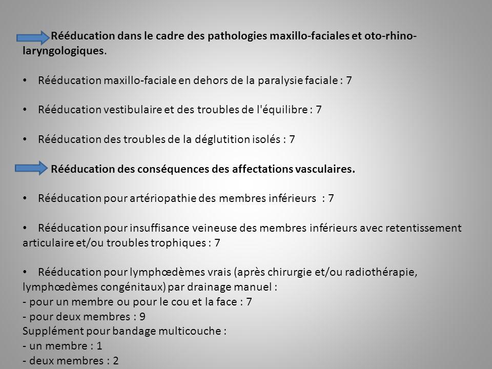 Rééducation dans le cadre des pathologies maxillo-faciales et oto-rhino-laryngologiques.