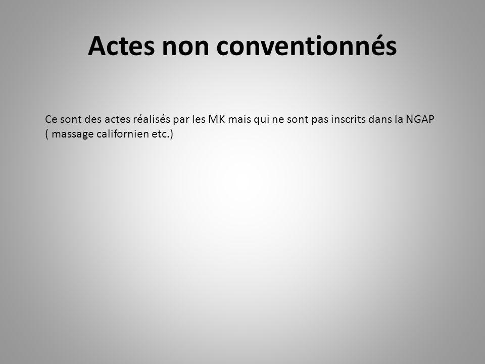 Actes non conventionnés