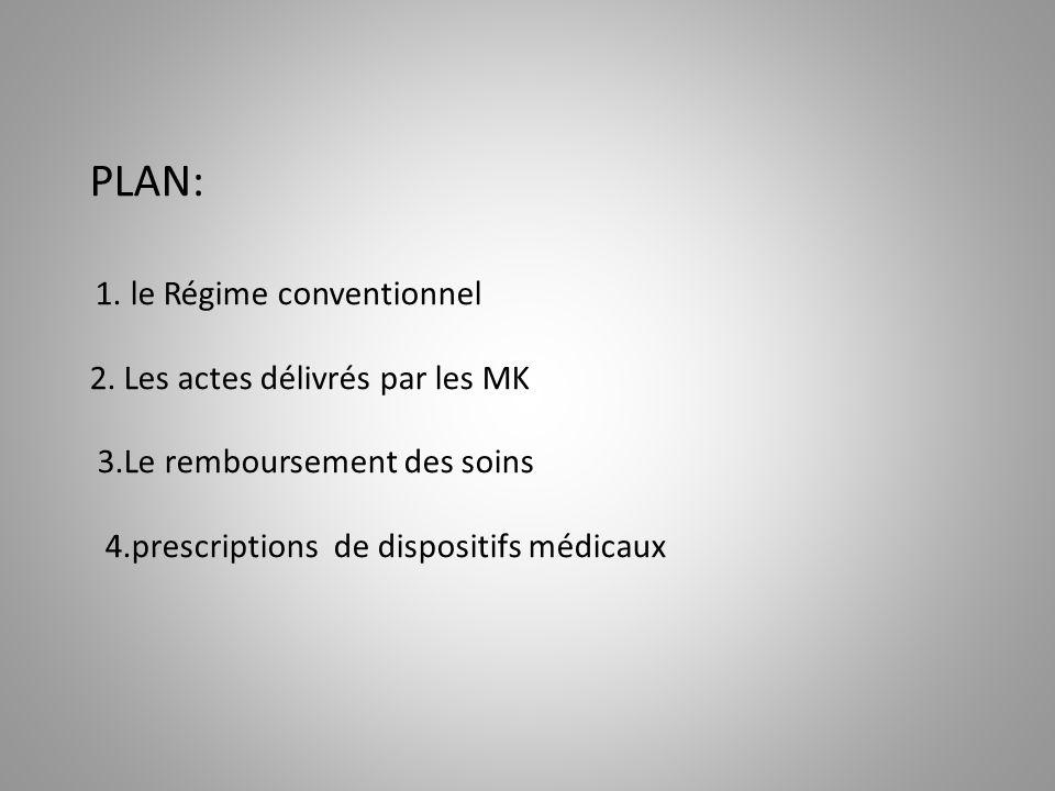 PLAN: 2. Les actes délivrés par les MK 3.Le remboursement des soins