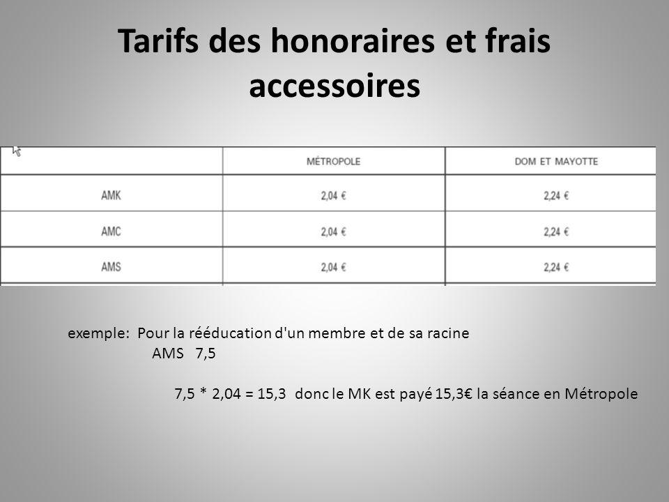 Tarifs des honoraires et frais accessoires