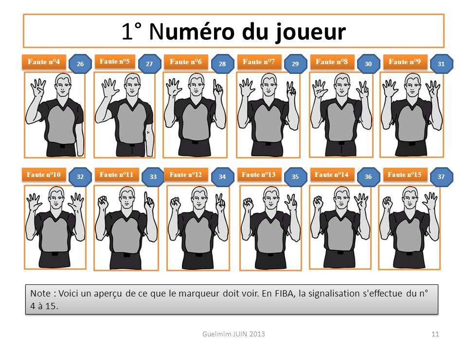 1° Numéro du joueur Faute n°4. 26. Faute n°5. 27. Faute n°6. 28. Faute n°7. 29. Faute n°8.