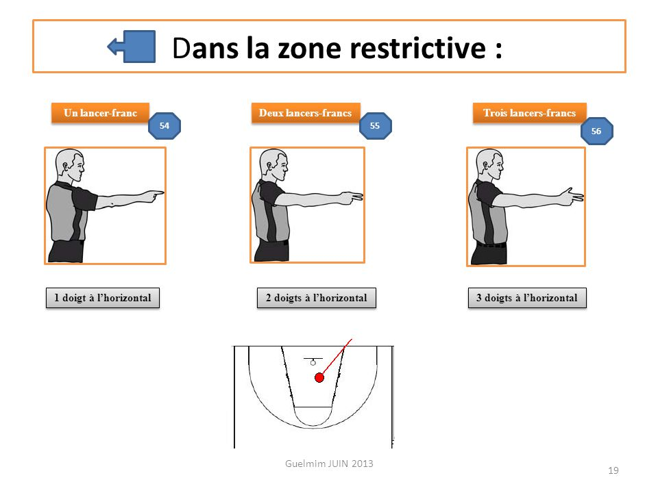 Dans la zone restrictive :