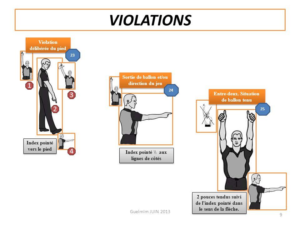 VIOLATIONS 1 3 2 4 Violation délibérée du pied