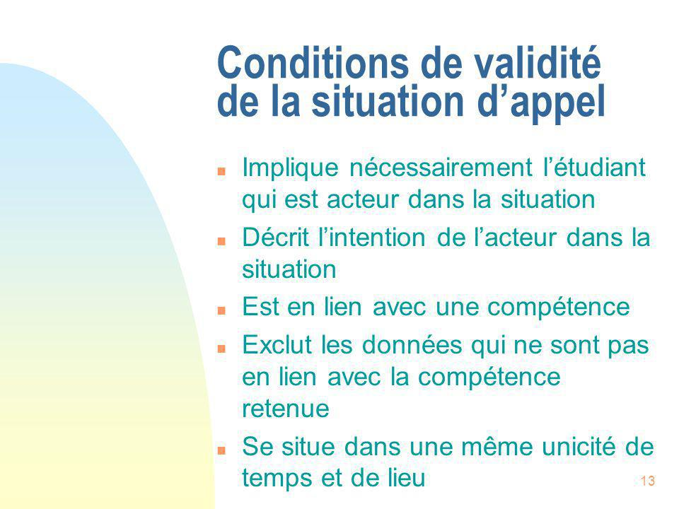 Conditions de validité de la situation d'appel