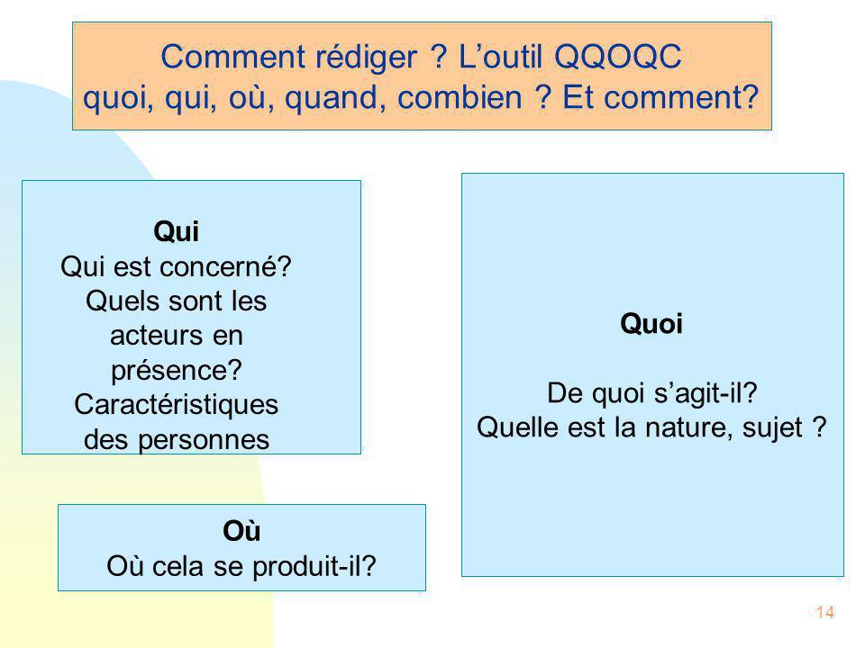 Comment rédiger L'outil QQOQC