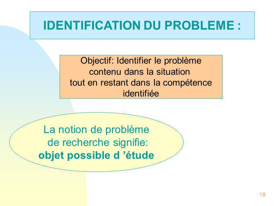 IDENTIFICATION DU PROBLEME : objet possible d 'étude