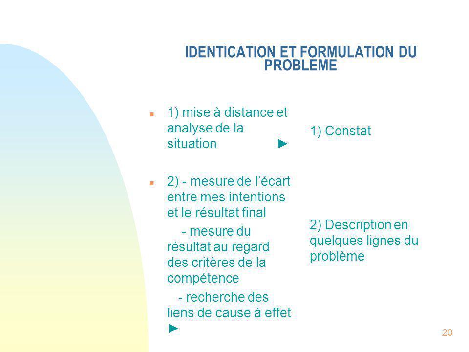 IDENTICATION ET FORMULATION DU PROBLEME
