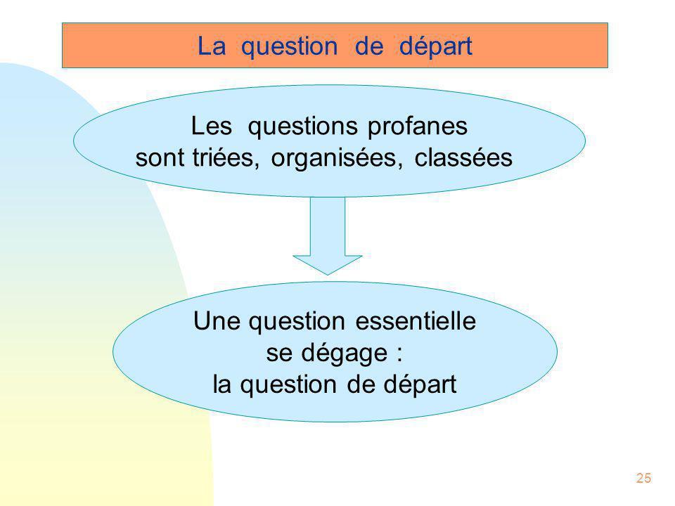 Les questions profanes sont triées, organisées, classées