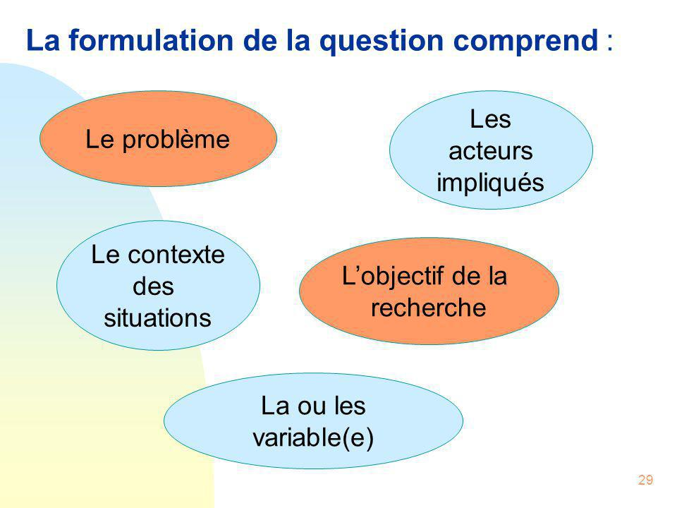 La formulation de la question comprend :