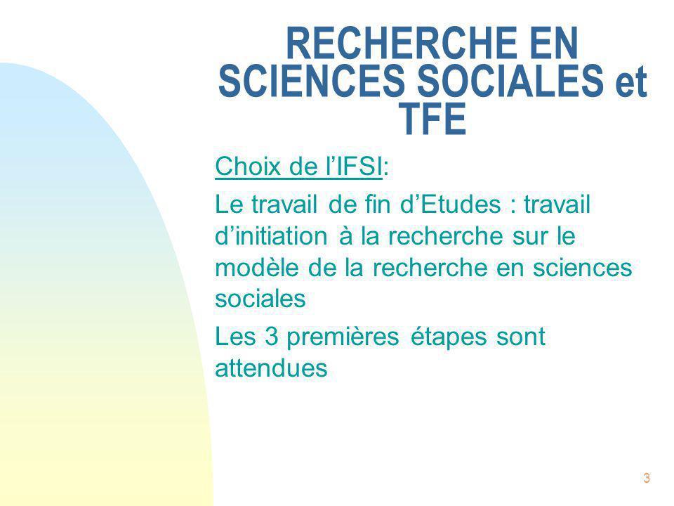 RECHERCHE EN SCIENCES SOCIALES et TFE