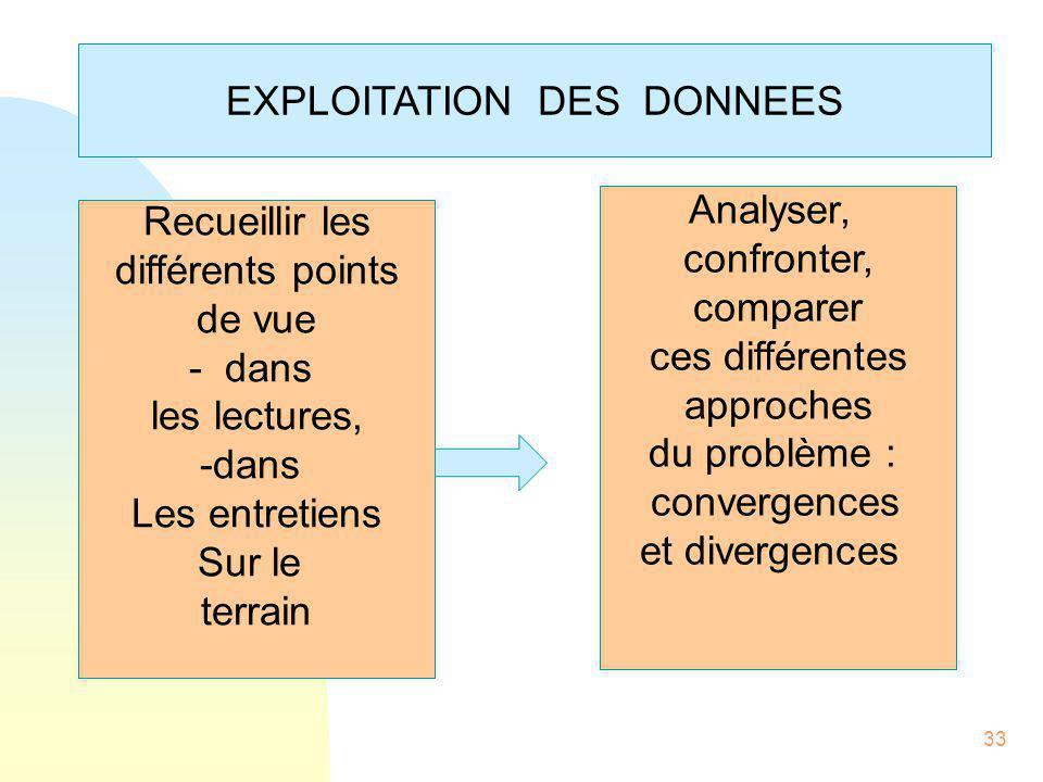 EXPLOITATION DES DONNEES