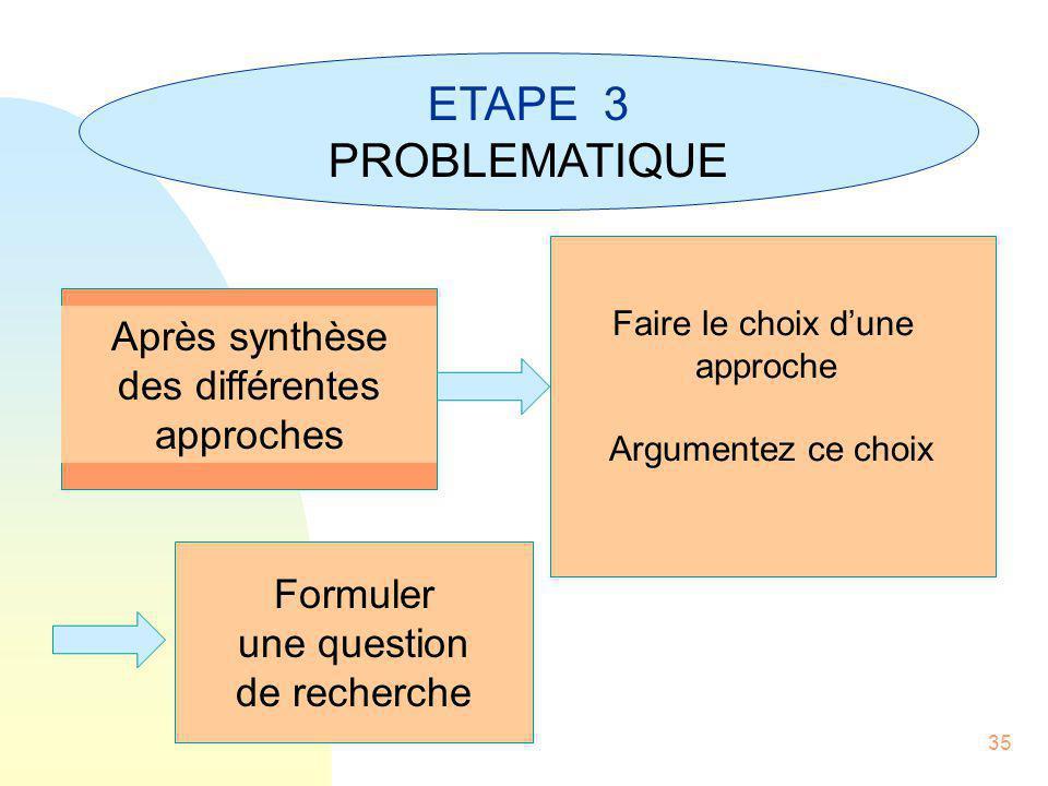 ETAPE 3 PROBLEMATIQUE Après synthèse des différentes approches