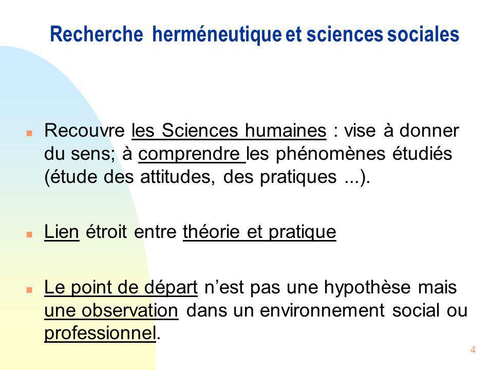 Recherche herméneutique et sciences sociales