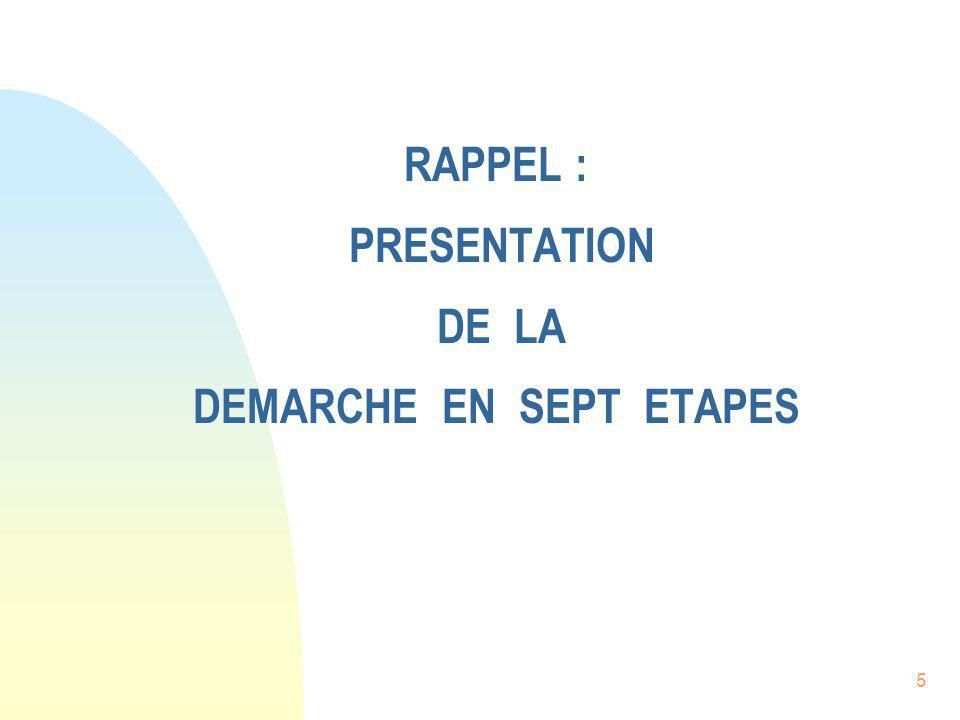 RAPPEL : PRESENTATION DE LA DEMARCHE EN SEPT ETAPES