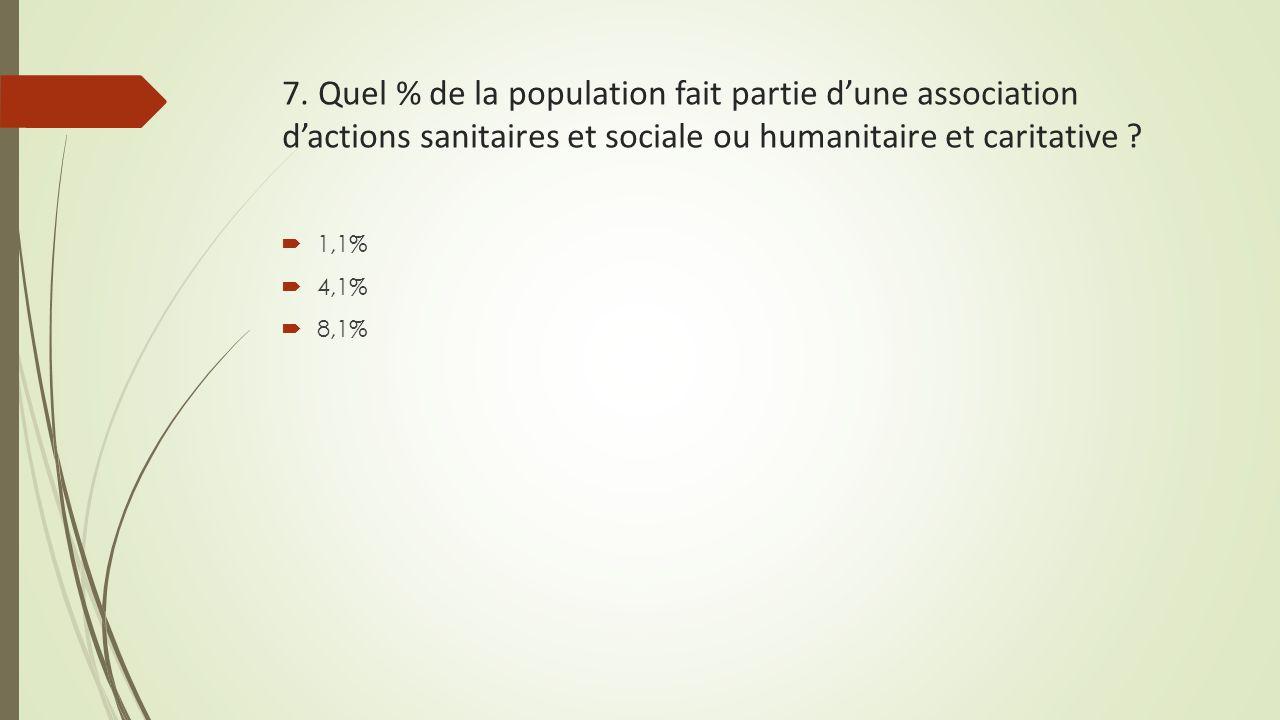 7. Quel % de la population fait partie d'une association d'actions sanitaires et sociale ou humanitaire et caritative