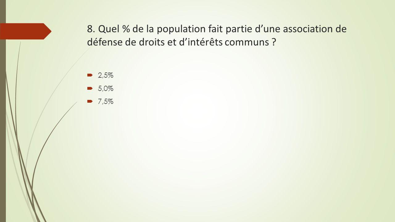 8. Quel % de la population fait partie d'une association de défense de droits et d'intérêts communs