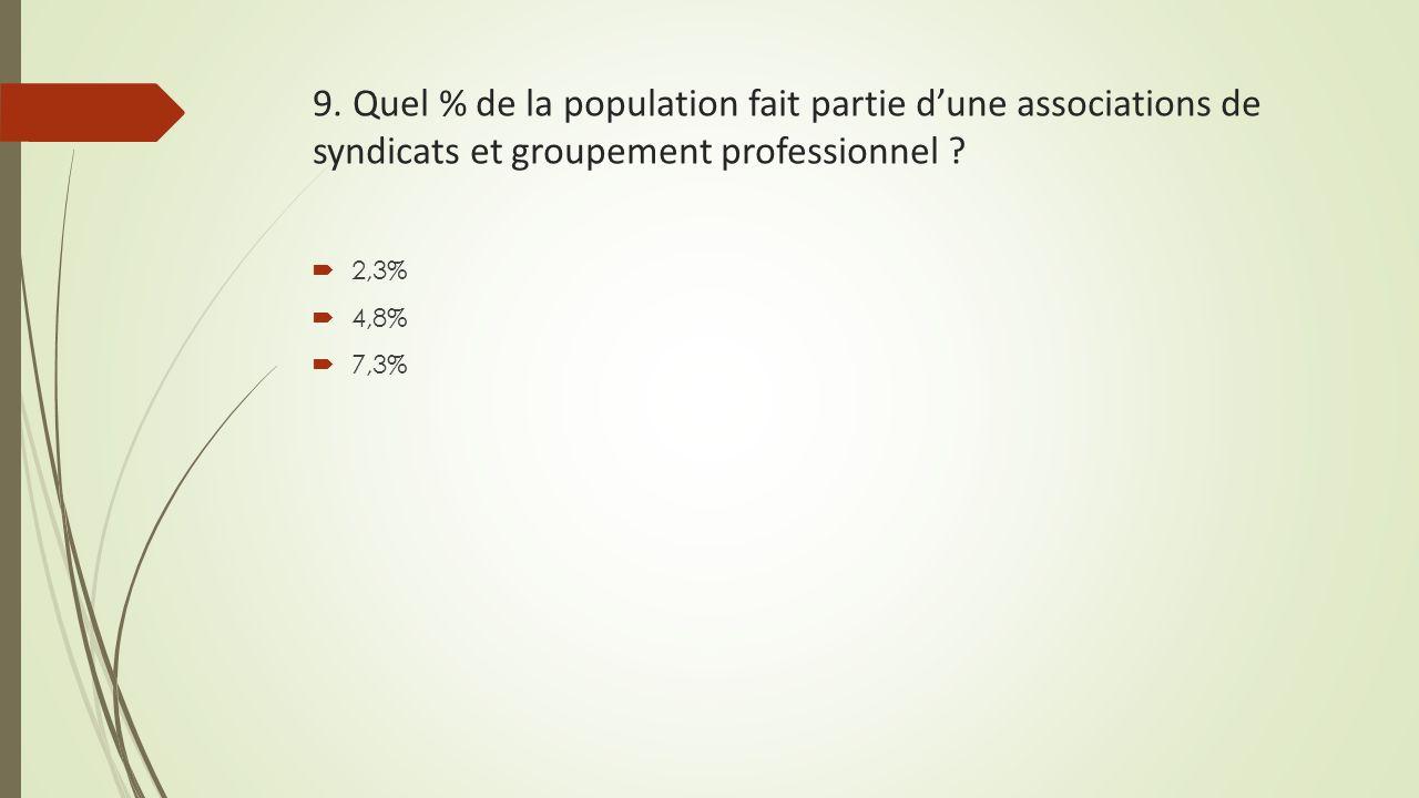 9. Quel % de la population fait partie d'une associations de syndicats et groupement professionnel