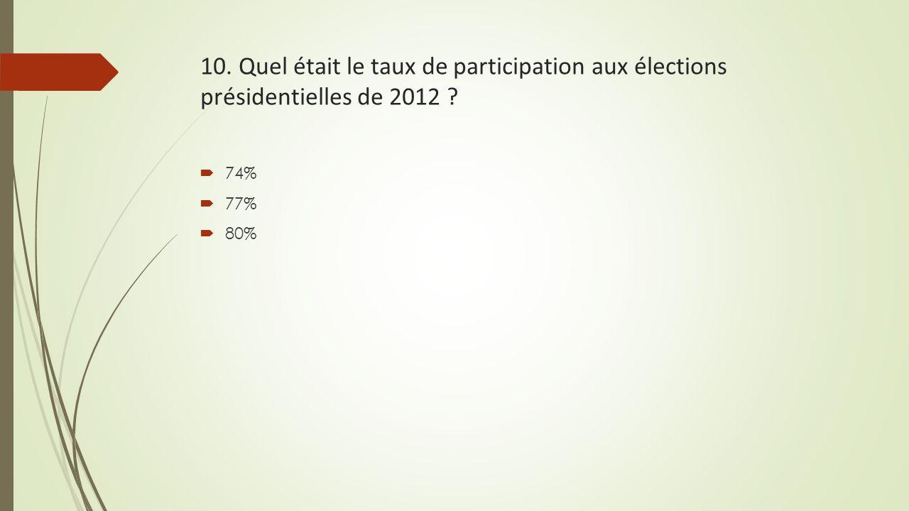 10. Quel était le taux de participation aux élections présidentielles de 2012