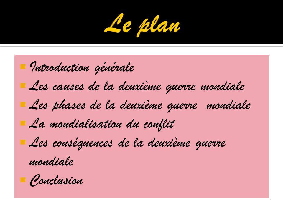 Le plan Introduction générale
