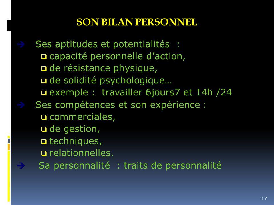 SON BILAN PERSONNEL Ses aptitudes et potentialités :