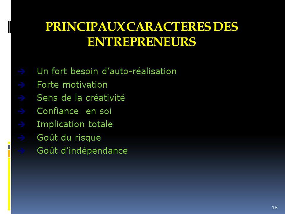 PRINCIPAUX CARACTERES DES ENTREPRENEURS