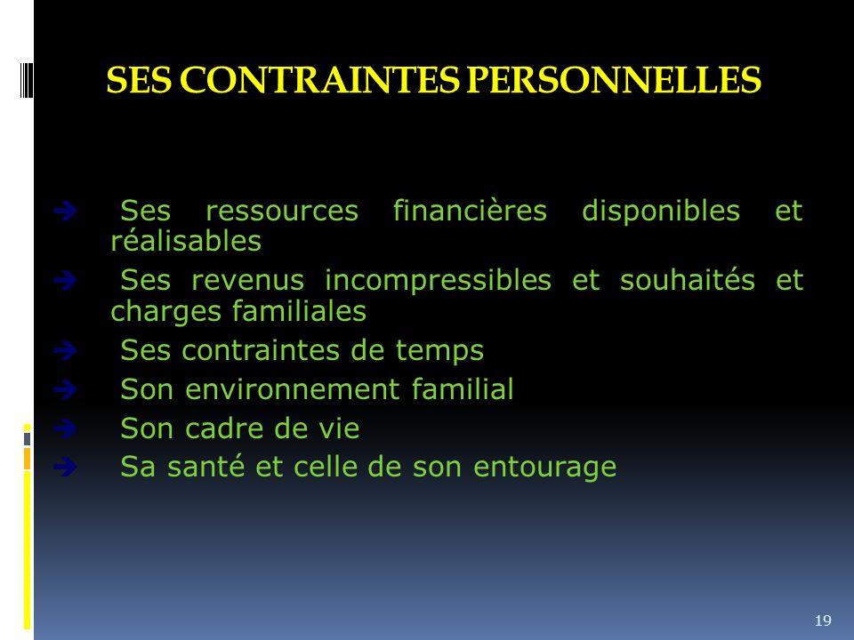 SES CONTRAINTES PERSONNELLES
